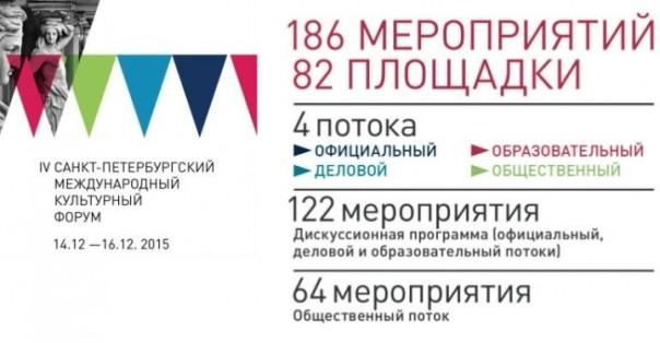 Путин подчеркнул огромную роль ЮНЕСКО всохранении мирового культурного наследства